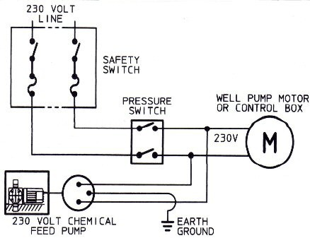 chem_feed_wiring_220v how to install a 220 volt 4 wire outlet askmediy readingrat net 230 volt wiring diagram at bayanpartner.co